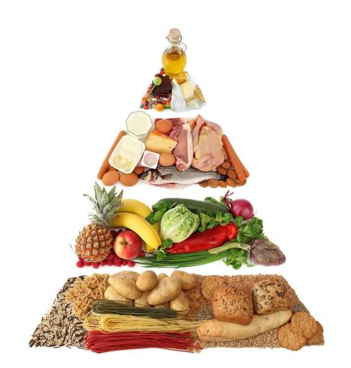 правила здорового питания: пищевая пирамида